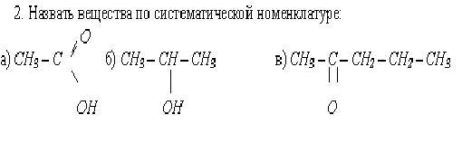 Презентация урока по химии на тему обобщение теории химического строения(10 класс)