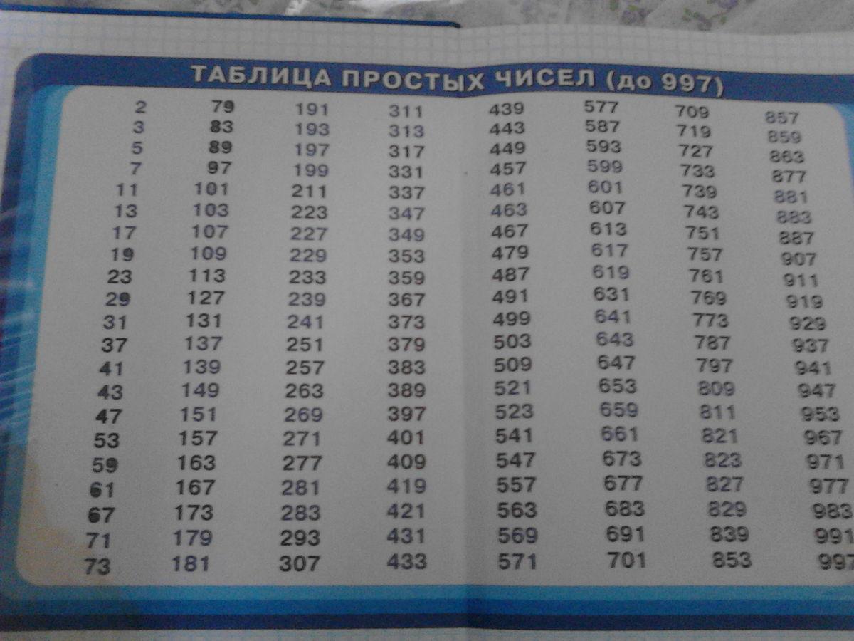 Найди сумму чисел: 6 и 10, 10 и 9, 0 и 13 16 19 13 найди разность чисел: 20 и