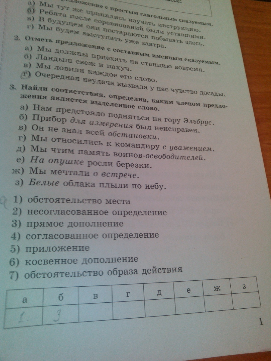 Гдз по русскому языку 6 класс книгина м п