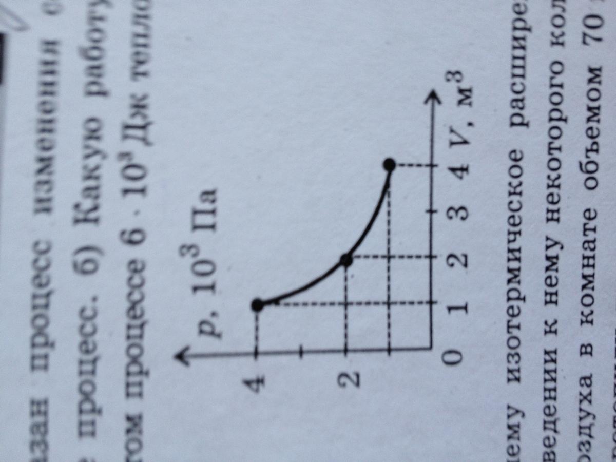 На рисунке 3 показаны процессы изменение